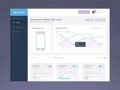 9 15 Visually Brilliant App Dashboard Design Concepts