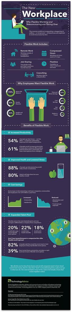 Infographic: Workers overwhelmingly say flexible work hours would boost their loyalty | Articles | Main