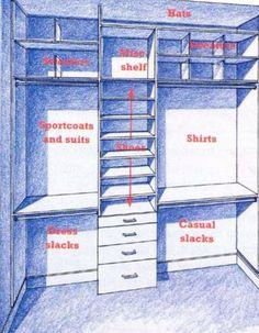 Great men's closet layout