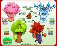 Pokemon Flora exclusives 062 and 063 by Arteses-Canvas on DeviantArt Ghost Pokemon, O Pokemon, Pokemon Memes, Pokemon Cosplay, Pokemon Fan Art, Ghost Type, Pokemon Pokedex, Pokemon Special, Digimon