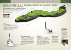 0206 Golf Course # infographics