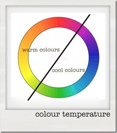 Color wheel-A great site to show you how to set the mood of a space with color
