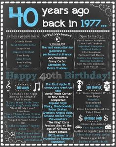 40th Birthday Chalkboard Sign 1977 Birthday Sign by mishmashbyash