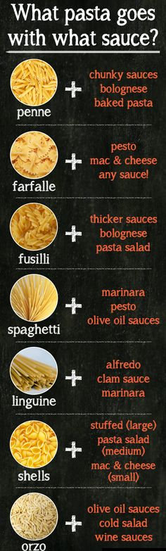 all these shapes of pasta? Use your imagination and make your own with your mixer and a pasta attachment.See all these shapes of pasta? Use your imagination and make your own with your mixer and a pasta attachment. I Love Food, Good Food, Yummy Food, Tasty, Healthy Food, Cooking 101, Cooking Recipes, Cooking Hacks, Mama Cooking