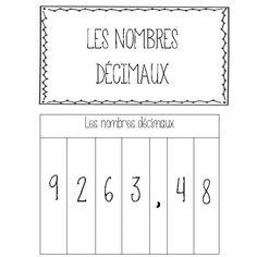 Cahier interactif - Nombres décimaux Decimal, Fractions, Daily 3 Math, Math Equations, Teaching, Education, School, Montessori, Classroom Ideas