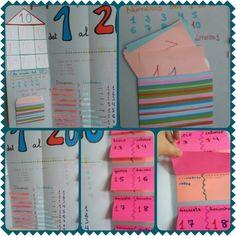 Los alumnos de primero de primaria del aula de apoyo realizaron los últimos días del primer trimestre un lapbook sobre los números del 1 al 20. Primero escribimos cada número en una tarjeta para ha...