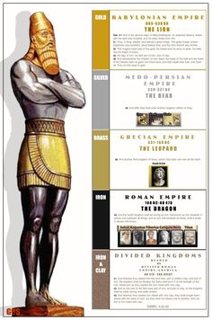 The Modern Prophetic Meaning of The Statue in Nebuchadnezzar's Dream - From Chapter 2 of the Book of Daniel - By Ken Raggio Bible Study Notebook, Scripture Study, Revelation Bible Study, Book Of Daniel, Daniel In The Bible, Bibel Journal, Bible Knowledge, Bible Truth, Bible Lessons