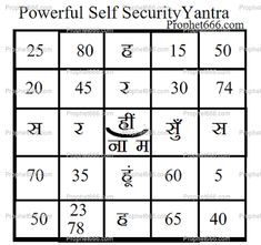 The Yantra described y me in this post is a self-defense talisman, which serves three different purposes at the same time. These uses can be broadly … Shiva Hindu, Hindu Rituals, Hindu Art, Black Magic Book, Shri Yantra, Gayatri Mantra, Magic Squares, Manifestation Journal, Vastu Shastra