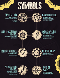 Just In Case: Symbols of Supernatural