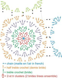 FIFIA CROCHETA blog de crochê : gráfico de crochê grátis