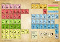TaBíblia Periódica ❤