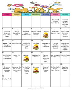 Ultimate Kid Approved Menu - Kid Friendly Meals - A Week of Breakfast, Lunch, Dinner & Snack Ideas - Mom's Bistro Monthly Menu, Monthly Meal Planning, Family Meal Planning, Budget Meal Planning, Meal Planner, Budget Meals, Budget Recipes, Weekly Menu, Food Budget