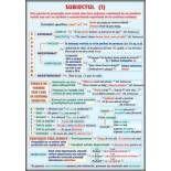 Subiectul (1) /Clasificarea operelor literare (duo) Bullet Journal, Homeschooling, Kid, Child, Kids, Homeschool, Baby, Children
