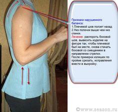 Клуб любителей шитья Сезон - сайт, где Вы можете узнать все о шитье - Исправление нарушения баланса плечевого изделия
