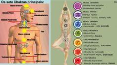 os-sete-chakras-no-espiritismo-e-em-nossa-sade-11-638