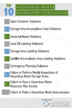 Top 10 Hazardous Waste Violations eBook - FREE!