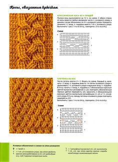 Crochet Doily Rug, Crochet Motif Patterns, Crochet Diagram, Crochet Chart, Knitting Patterns, Crochet Cable Stitch, Crochet Hooded Scarf, Blog, Sewing Equipment