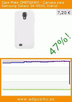 Case-Mate CMBTG4WH - Carcasa para Samsung Galaxy S4 i9500, blanco (Accesorio). Baja 47%! Precio actual 7,20 €, el precio anterior fue de 13,61 €. https://www.adquisitio.es/case-mate/cmbtg4wh-carcasa-samsung