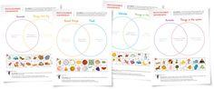 Venn Diagram Worksheets (free; from School Sparks)