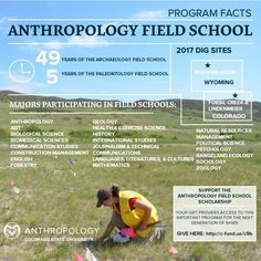 Our students can participate in one of the best anthropology field schools in the country, choosing either the archaeology or paleontology digs. Biomedical Science, Science Biology, Social Science, Fossil Creek, School 2017, Natural Resources, How To Raise Money, Anthropology, Wyoming