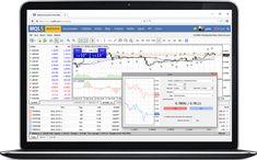 Metatrader Online Platform