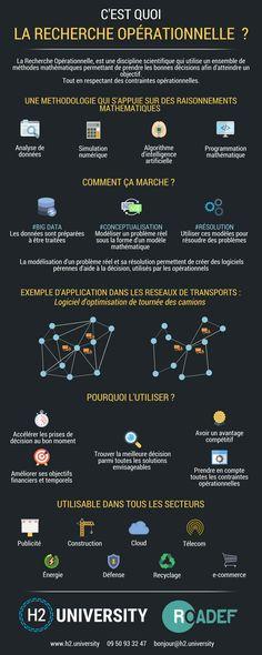Infographie : C'est quoi la recherche opérationnelle ?   Le Blog H2 University