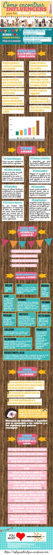 Cómo encontrar Influencers para tus Redes Sociales. #infografia #arteparaempresa #motivacion #activate #sueña #emprendimiento