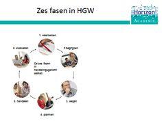 Training HGW: we bespreken de zes fasen in HGW