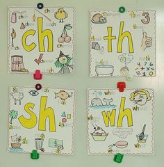 These are posters that are created through examples given by the students in the classroom. This is an activity that will help students associate these phoneme pairs with words in their everyday vocabulary. It is a fun way to get children to actively participate in phonics instruction! Maggie Gomberg.
