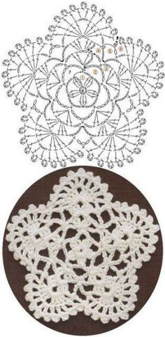 Here's a nice little crochet chart pattern from Sugar_LYS found on a…Pretty little doily; Photo pinned to my crochet boardMingky Tinky Tiger + the Biddle Diddle Dee: Photo Crochet Snowflake Pattern, Crochet Coaster Pattern, Crochet Motif Patterns, Crochet Stars, Crochet Circles, Crochet Snowflakes, Crochet Mandala, Crochet Diagram, Crochet Flowers