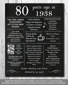 Personalized 80th Birthday Chalkboard Poster 1938 Facts