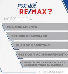 Inmobiliaria Ideas, Ideas Para, Peugeot, Rv, Real Estate, Medieval Gown, Earn Money, Digital Marketing Strategy, Marketing Strategies