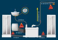 Como montar un baño sin bajantes Sanitrit. Toda la info en 10Deco.com
