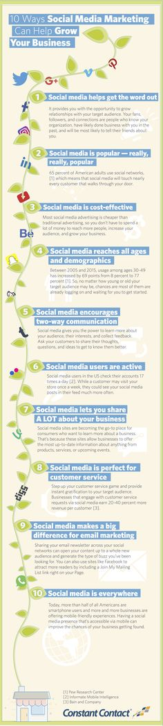 82 percent of small business owners are using sites like Facebook, Twitter, LinkedIn, Pinterest, and Instagram to help grow their businesses. And if you are still standing on the social sidelines, there's never been a better time to get started.  Here are 10 reasons why social media marketing could be right for your business.