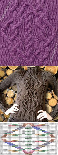 Аранский широкий мотив | каталог вязаных спицами узоров | вязание | Постила