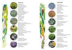 Landscape Testaccio | Rome Italy | Melania Bugiani « World Landscape Architecture – landscape architecture webzine