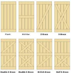Items similar to Barn Door, Farm House Door, Farm Door on Etsy Farm Door, Diy Barn Door, Barn Door Hardware, Rustic Barn Doors, Barn Wood, Sliding Doors, Garage Doors, Closet Doors, Entry Doors