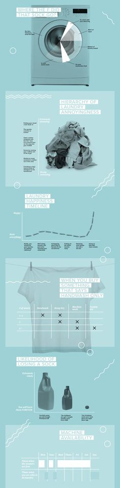 Laundry Infographic