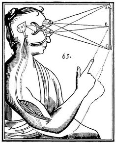 In philosophy of mind, dualism is a set of views about the relationship between mind and matter, which begins with the claim that mental phenomena are, in some respects, non-physical.  A generally well known version of dualism is attributed to René Descartes (1641), which holds that the mind is a nonphysical substance. Descartes was the first to clearly identify the mind with consciousness and self-awareness and to distinguish this from the brain, which was the seat of intelligence.