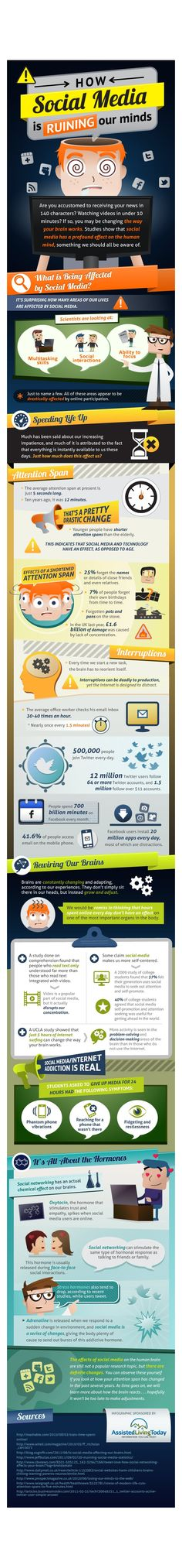 Hmmm..Social Media rots the brain? Opinions..