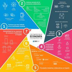 limites economia colaborativa infografia