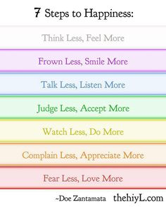 7 Steps to Happiness @