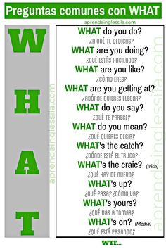 Questions that start with What. Spanish Phrases, Spanish Grammar, Spanish Vocabulary, Spanish Words, Spanish Language Learning, English Phrases, English Grammar, Teaching English, English Verbs