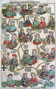 """""""The Genealogy of Henry II"""" from the Nuremberg Chronicle, published in It's a family tree with text and hi-res icons. Genealogy Search, Family Genealogy, Genealogy Websites, Historia Universal, Plantagenet, My Family History, Public Domain, Family Roots, Illustration"""