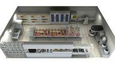 Resultado de imagem para fornos de cozinha industrial