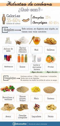Alimentos fuentes de hidratos de carbono complejos