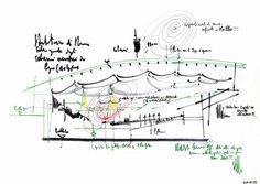 ArchitectureBlog: I disegni di Renzo Piano