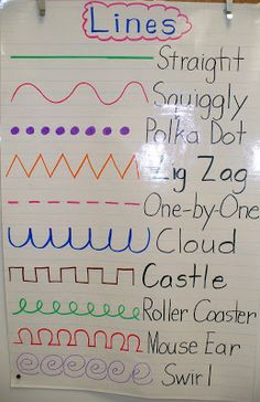 """Our 'lines' reference chart. The kids chose what to name each line. Now, when we are doing art I can say, """"use a RollerCoaster line"""" etc. ..."""