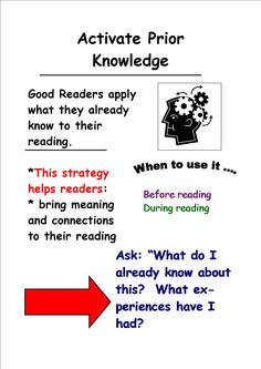 Reading Comprehension: The Importance of Activating Prior Knowledge | lisa0313