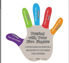 The Five Finger Prayer was created by Pope Francis and uses each finger to represent a type of prayer. This magnetic hand puzzle is a powerful way to teach children to pray while keeping young children entertained, and value priced for give-aways. Sunday School Crafts For Kids, Bible School Crafts, Bible Crafts For Kids, Sunday School Activities, Preschool Bible, Sunday School Lessons, Ccd Activities, School Resources, Preschool Crafts